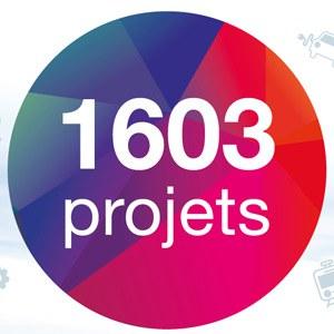 Liège 2025, c'est 1603 projets déposés : les votes sont lancés jusqu'au 30 juin !